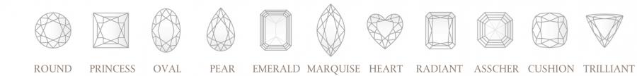 The 5 Cs - Diamond Cuts